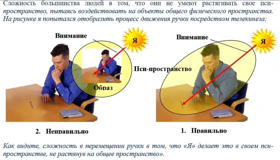 Телепортация в домашних условиях 953